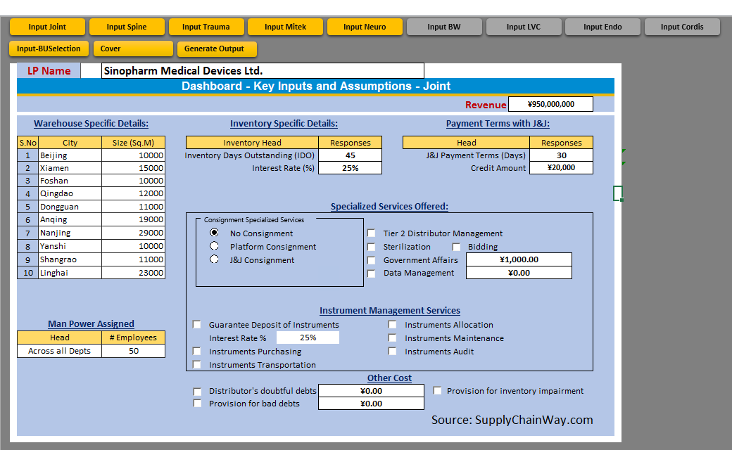 Dashboard for Key Input and Assumption in supply chain simulation