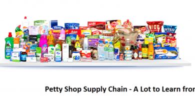 petty-shop-supply-chain